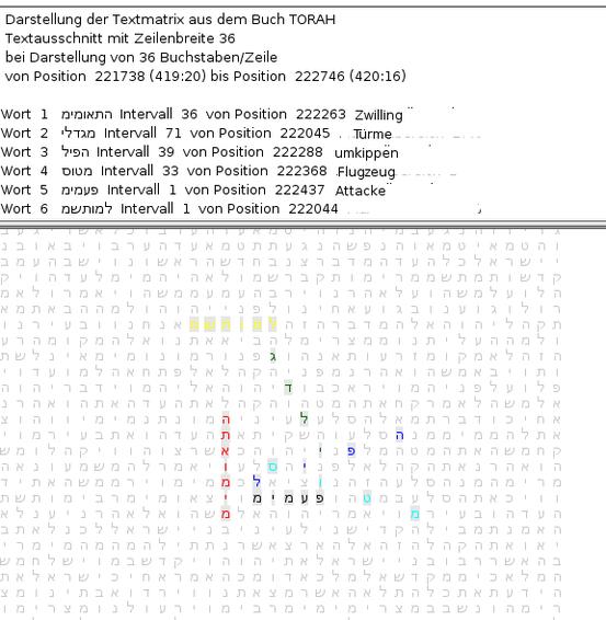 Beispiel einer Wortkonstellation zum 11. September die von E. Rips (anhand von Stichworten aus Tageszeitungen) erstellt wurde