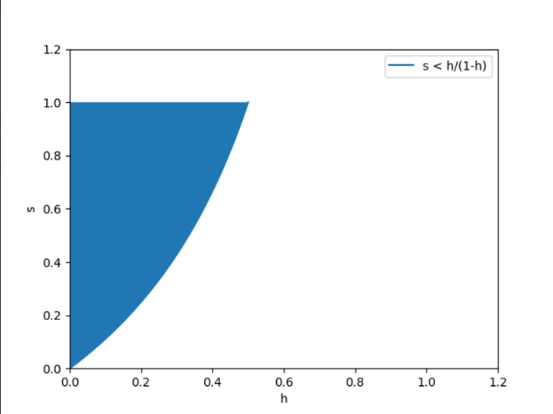 Ungleichung (6), eingefügt in ein beliebiges Grafikprogramm.