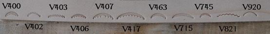 Comparaison des veiners