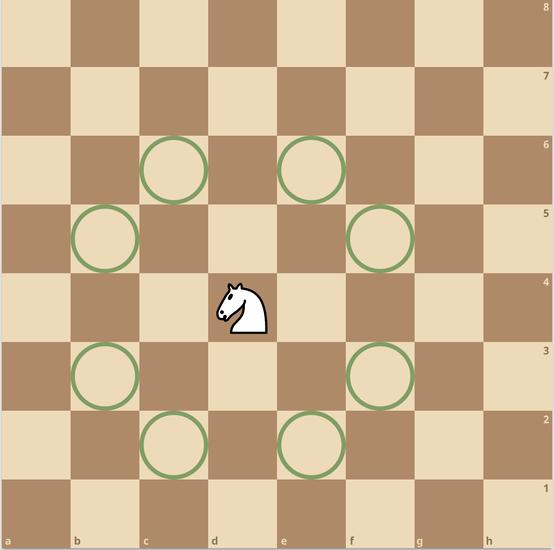 練馬チェス教室  ナイト 動かし方 八方桂