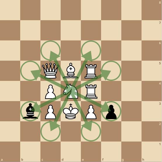 練馬チェス教室  ナイト 飛び越える 動かし方 八方桂