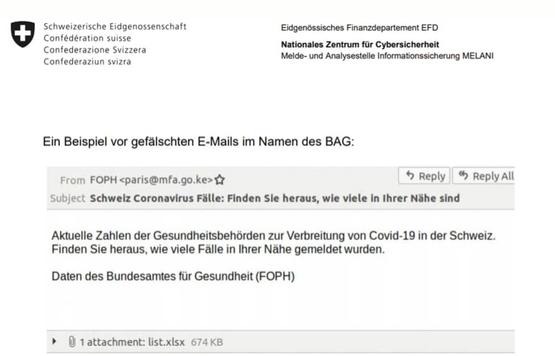 Beispiel eines Fake-Mails