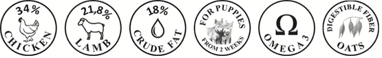 Greenheart Premiums Puppy All Breeds Hundefutter Trockenfutter