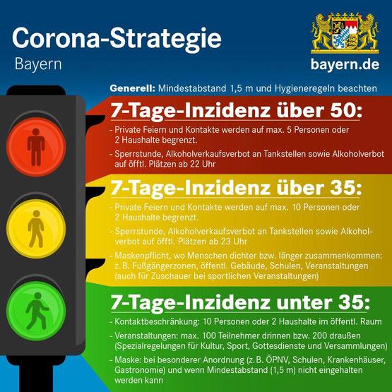 Quelle: Bayern.de