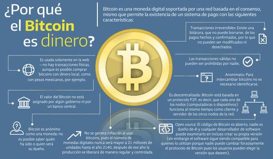 ¿Por qué el Bitcoin es dinero?