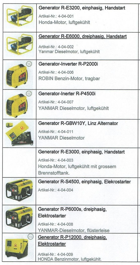 Generatoren mit Motoren von Honda, Dieselmotor, Robin, Yanmar