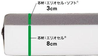 マニフレックス新商品 「 レオナルド・メッシュウイング 」 / マニフレックスの品揃えが 1番の マニステージ福岡
