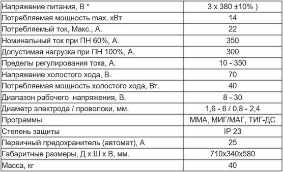 Характеристики полуавтомата ПДГУ-350
