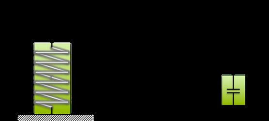 Dual character of piezo stack actuators.