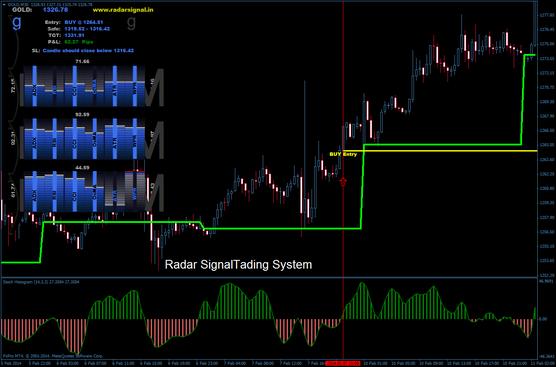 Radar ea forex download