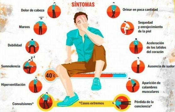 Signos y síntomas del golpe de calor