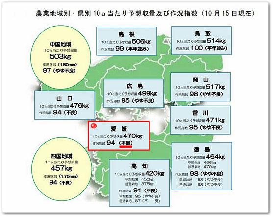 (資料)農林水産省 中国四国農政局