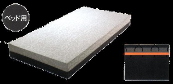 FIT LABO オーダーメイドマットレス PREMIUM | ベッドマットレスタイプ