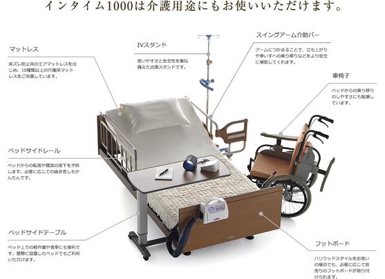 介護現場でも活躍する、安心の信頼性。by パラマウントベッド
