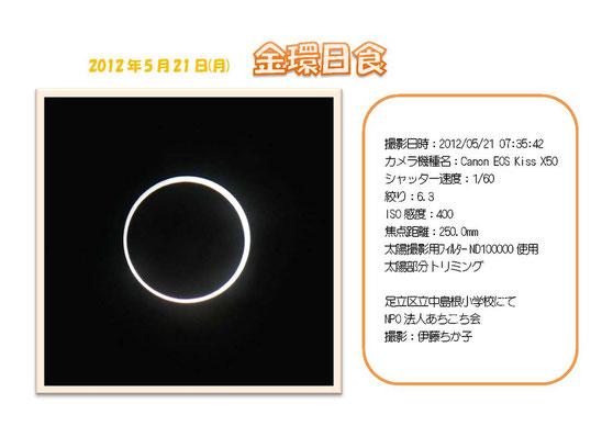 金環日食の最大