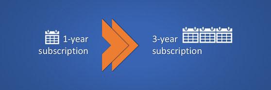 Wechsel ins 3-Jahres-Abonnement