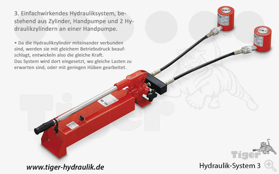 Hydrauliksystem mit 2 Zylindern