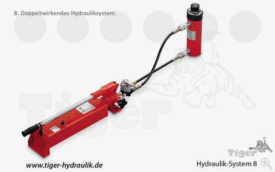 Doppeltwirkendes Hydrauliksystem