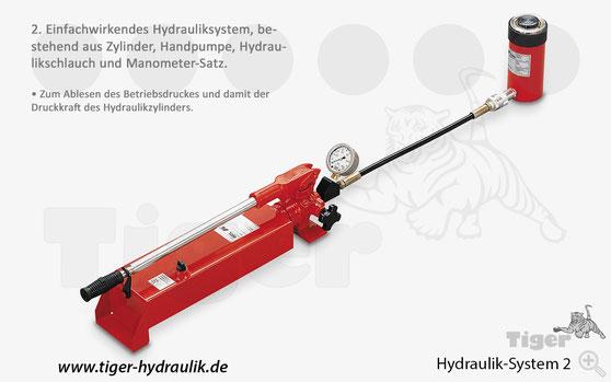 Einfachwirkendes Hydrauliksystem mit Manometer