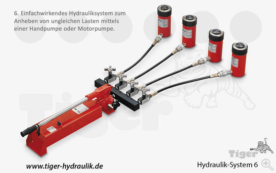 Hydrauliksystem mit 4 Zylindern + Absperrventilen
