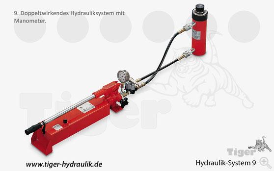 Doppeltwirkendes Hydrauliksystem mit Manometer