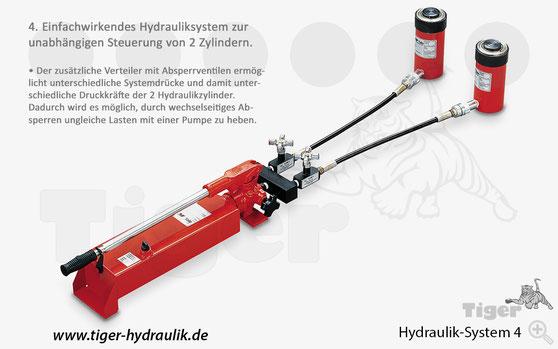 Hydrauliksystem mit 2 Zylindern + Absperrventilen