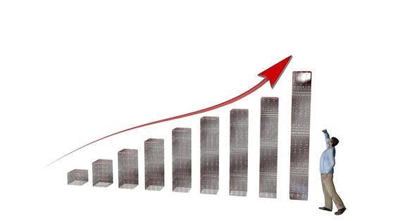 Was ist ein Split bei Aktien