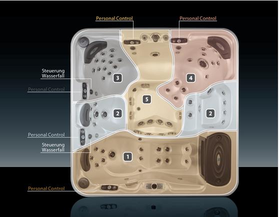 whirlpools einzelplatzsteuerungssystem