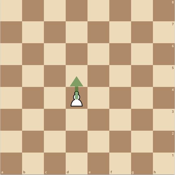練馬チェス教室  ポーン 初期配置 動かし方 チェスの魂