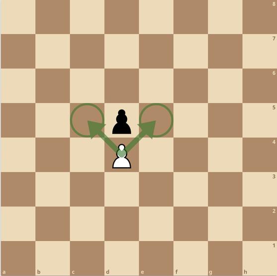 練馬チェス教室  ポーン  動かし方 チェスの魂