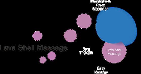 Massage Zürcher Oberland, Aromamassage, Meridianmassage, Bachblüten, Hot Stone, Lava Shell, Baby Massage, Dorn Therapie, Fussreflexzonen, Schröpfen, Klassische massage, Massage Hittnau
