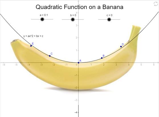 其中一個研究的部分,是如何辨認香蕉…我確實是要分析香蕉的彎度的。(來源:www.geogebra.org)