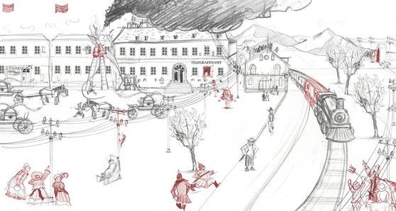 Die Geschichte der Telegrafie - im Entwurf, die rotmarkierten Szenen sind im Museum mit Sound unterlegt
