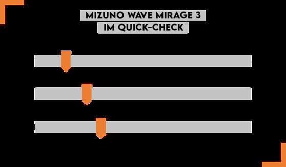 Mizuno Wave Mirage 3 Test