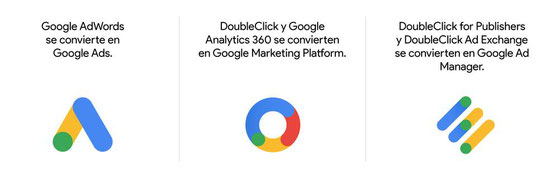 Reed House Media Digital Marketing, Servicio SEO & Search