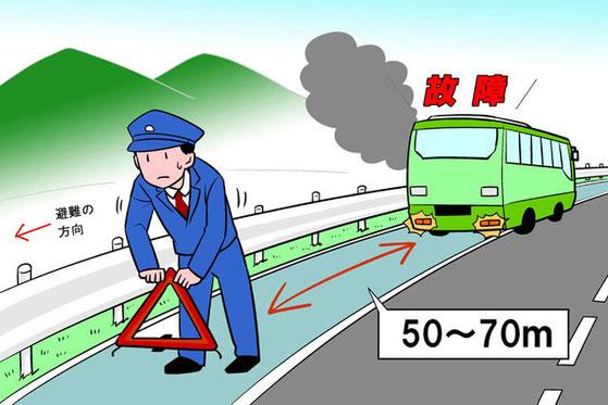 高速道路での停止措置