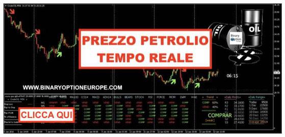 prezzo petrolio previsioni strategie