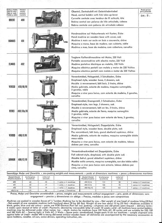 Übersicht der WEBA-Nähmaschinen für den Export, 1. Hälfte der 1950er Jahre