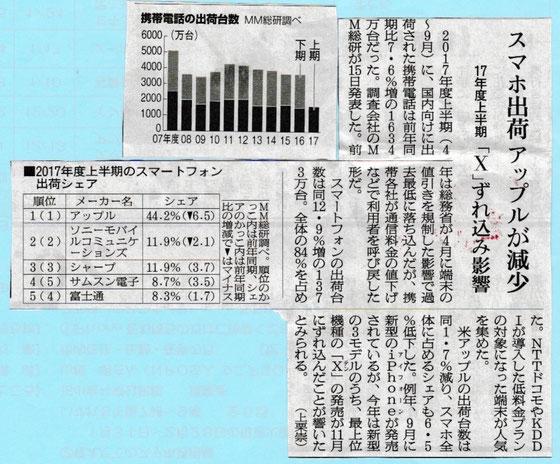 ☆朝日新聞朝刊2017年11月17日より。