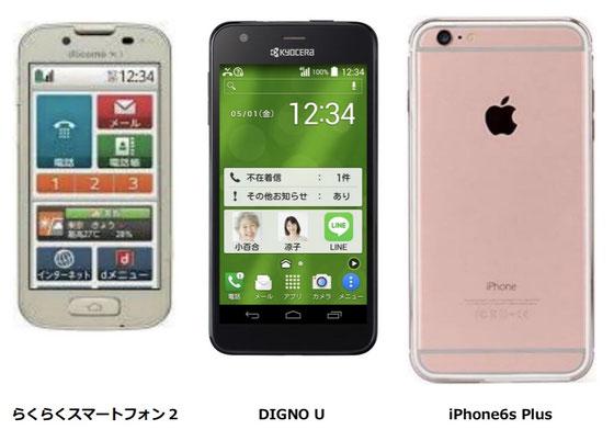☆東京タブレット研究会が過去に 手がけたスマホ は「らくらくスマートフォン2」、「DIGNO U」、「iPhone4s」、「iPhoone5」、「iPhone6s Plus」。