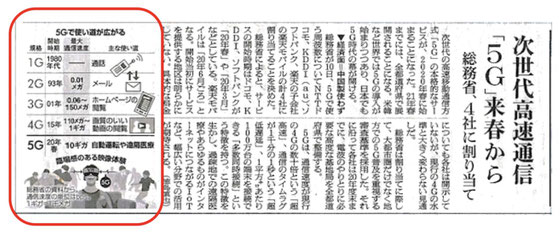 ☆佐藤弥子さんが、高いスマホには「高い理由(わけ)」がある。安いスマホには「安い理由(わけ)」あることを「3Gおよび4G」に関連させて解説。特にアンドロイドスマホの皆さんしっかりご納得。(写真は朝日新聞4月11日付朝刊より。)