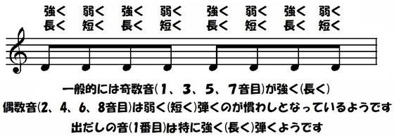 アイリッシュ音楽 ケルト音楽 リズム感 弾き方