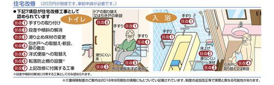 住宅改修(介護リフォーム)