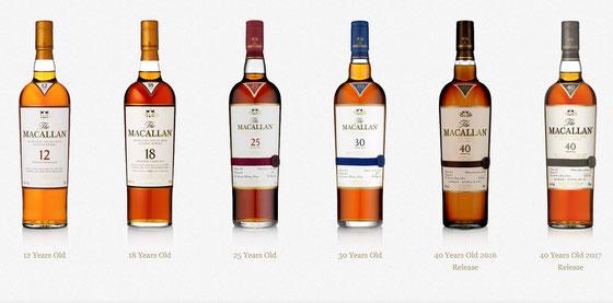 Macallan Sherry Oak Serie - Foto Macallan Distillery