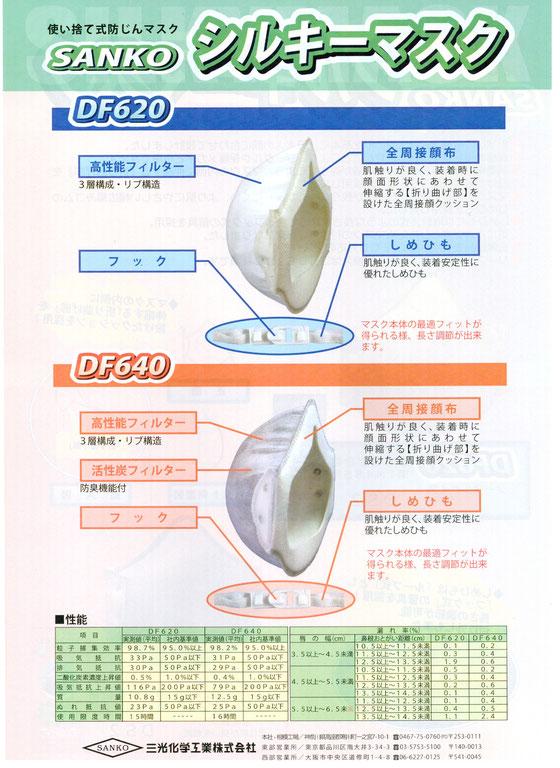 防塵マスク PM2.5