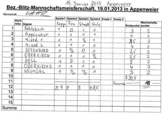 Die Laufkarte zur Mannschafts-Bezirks-Blitzmeisterschaft 2013