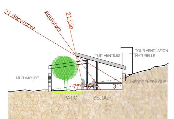 des murs ajourés permettent de garder l'intimité de la cour et laissent passer la brise marine