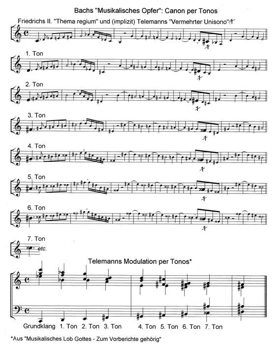 Douglas R. Hofstadter  Gödel Escher Bach