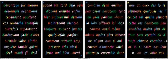 Panneaux de mots 5-8