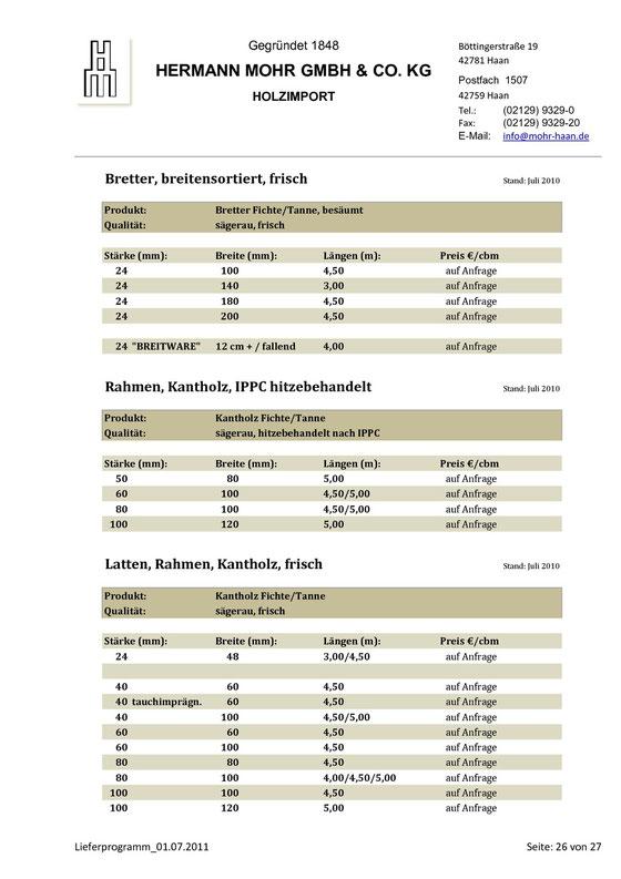 Lieferprogramm Bretter Rahmen Kantholz und Latten IPPC